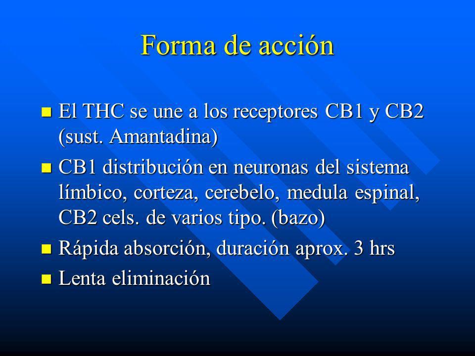 Compuesto n delta-9-tetrahidrocanabinol n Mas de 400 componentes, más de 60 canabinoles y mas del 50% mas de sustancias cancerígenas en comparación al