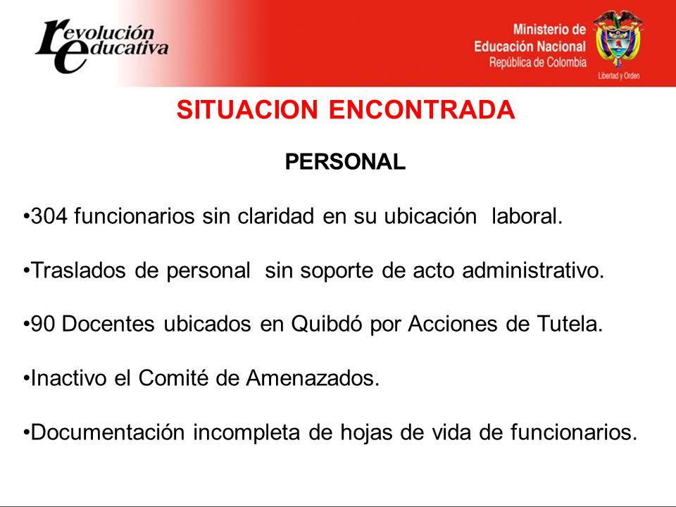 SITUACION ENCONTRADA FONDO PRESTACIONAL DEL MAGISTERIO Desactualización en información de novedades desde 2007.