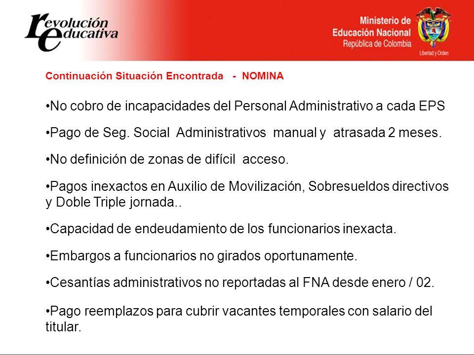 Continuación Situación Encontrada - NOMINA No cobro de incapacidades del Personal Administrativo a cada EPS Pago de Seg. Social Administrativos manual
