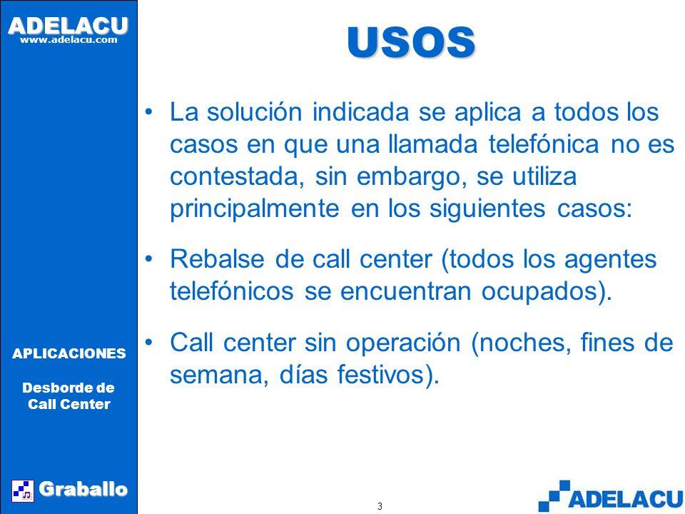 ADELACU www.adelacu.com Graballo APLICACIONES Desborde de Call Center 2INTRODUCCIÓN Este documento contiene un ejemplo de uso del producto Graballo co