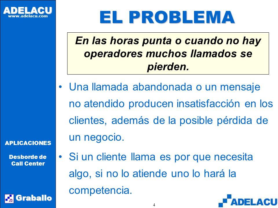 ADELACU www.adelacu.com Graballo APLICACIONES Desborde de Call Center 3USOS La solución indicada se aplica a todos los casos en que una llamada telefónica no es contestada, sin embargo, se utiliza principalmente en los siguientes casos: Rebalse de call center (todos los agentes telefónicos se encuentran ocupados).