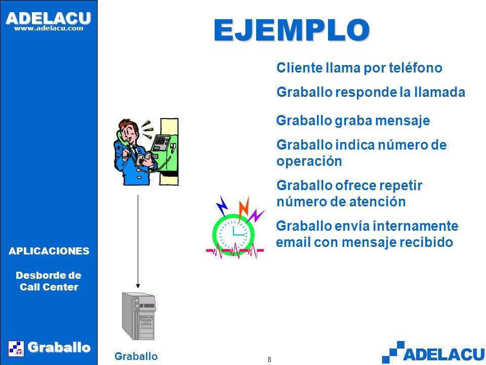 ADELACU www.adelacu.com Graballo APLICACIONES Desborde de Call Center 8EJEMPLO Graballo Graballo graba mensaje Graballo indica número de operación Graballo ofrece repetir número de atención Graballo envía internamente email con mensaje recibido Graballo responde la llamada Cliente llama por teléfono