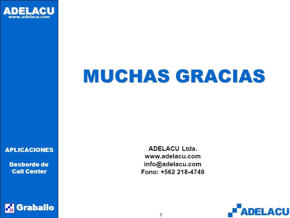 ADELACU www.adelacu.com Graballo APLICACIONES Desborde de Call Center 8EJEMPLO Graballo Graballo graba mensaje Graballo indica número de operación Gra