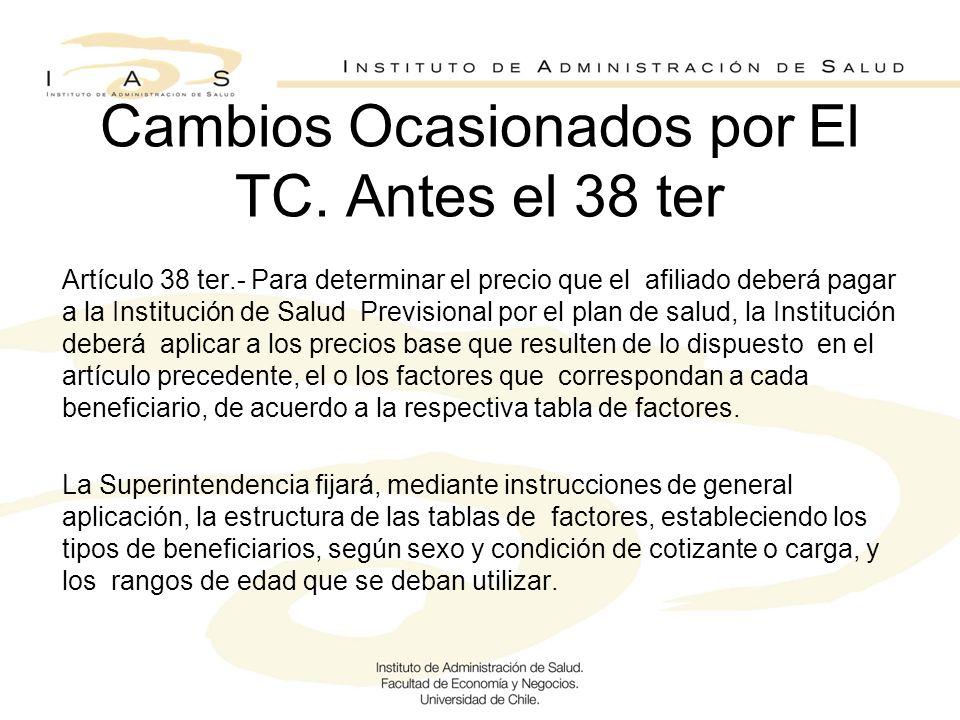 Cambios Ocasionados por El TC. Antes el 38 ter Artículo 38 ter.- Para determinar el precio que el afiliado deberá pagar a la Institución de Salud Prev