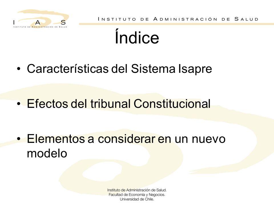 Índice Características del Sistema Isapre Efectos del tribunal Constitucional Elementos a considerar en un nuevo modelo