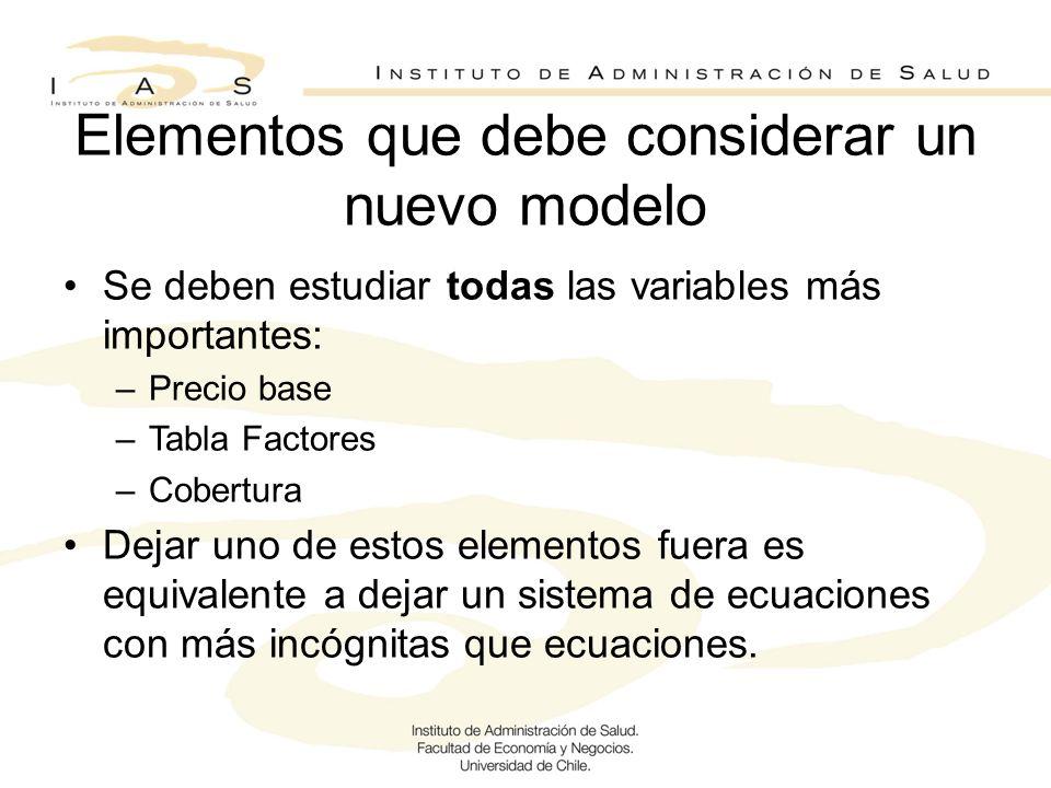 Elementos que debe considerar un nuevo modelo Se deben estudiar todas las variables más importantes: –Precio base –Tabla Factores –Cobertura Dejar uno