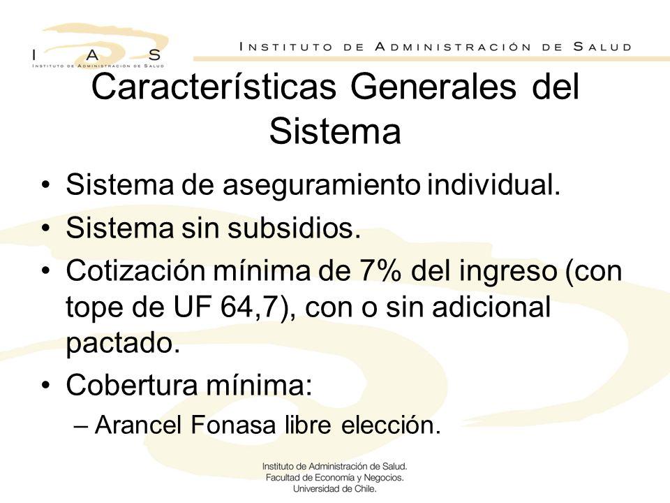Características Generales del Sistema Sistema de aseguramiento individual. Sistema sin subsidios. Cotización mínima de 7% del ingreso (con tope de UF