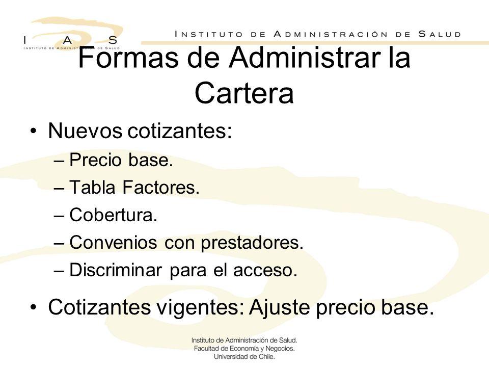 Formas de Administrar la Cartera Nuevos cotizantes: –Precio base. –Tabla Factores. –Cobertura. –Convenios con prestadores. –Discriminar para el acceso