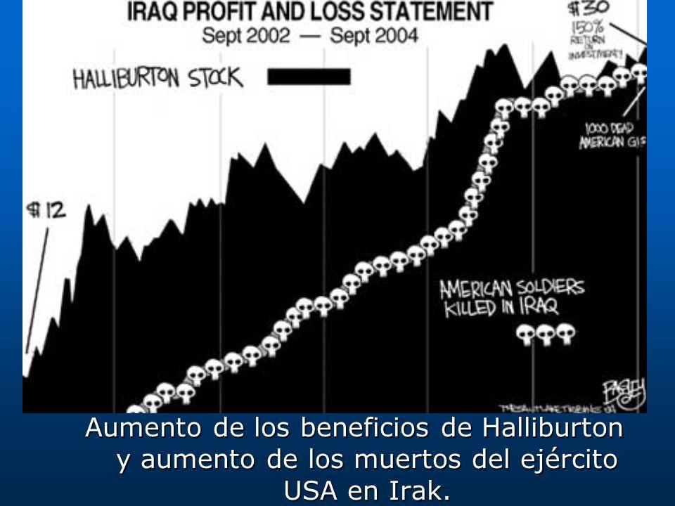 Aumento de los beneficios de Halliburton y aumento de los muertos del ejército USA en Irak.