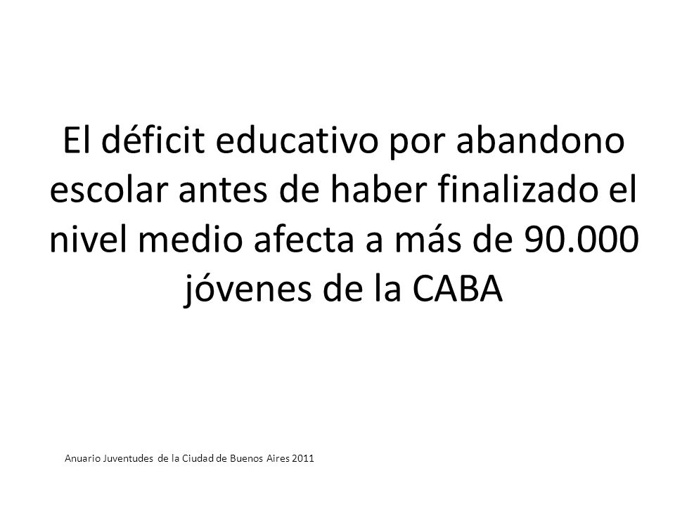 El déficit educativo por abandono escolar antes de haber finalizado el nivel medio afecta a más de 90.000 jóvenes de la CABA Anuario Juventudes de la