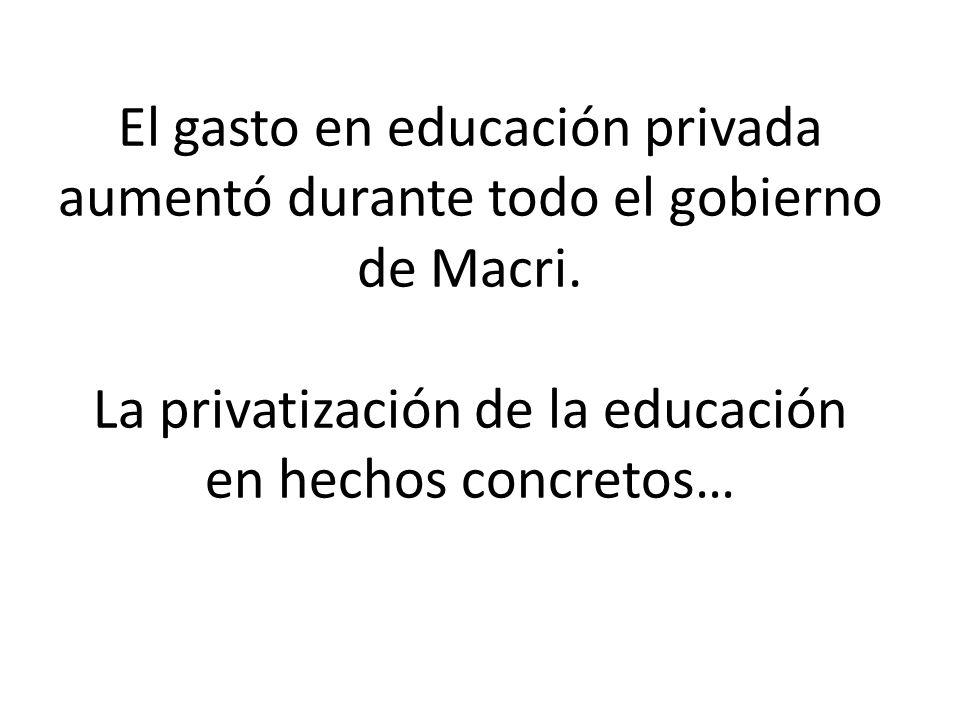 El gasto en educación privada aumentó durante todo el gobierno de Macri. La privatización de la educación en hechos concretos…