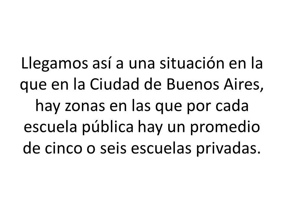 Llegamos así a una situación en la que en la Ciudad de Buenos Aires, hay zonas en las que por cada escuela pública hay un promedio de cinco o seis esc