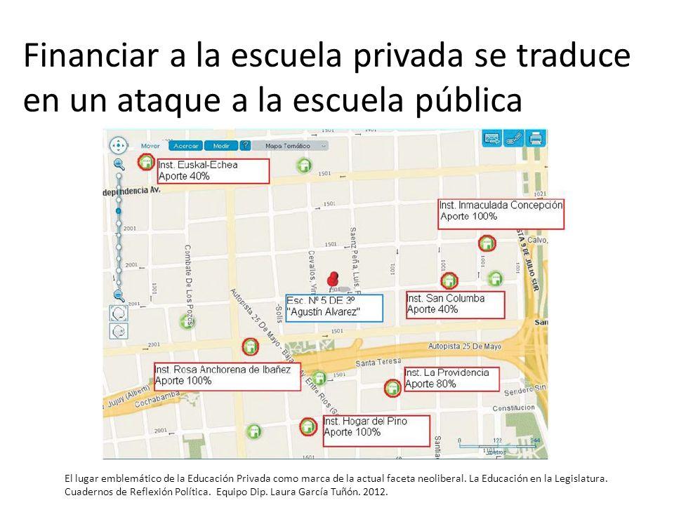 Financiar a la escuela privada se traduce en un ataque a la escuela pública El lugar emblemático de la Educación Privada como marca de la actual facet