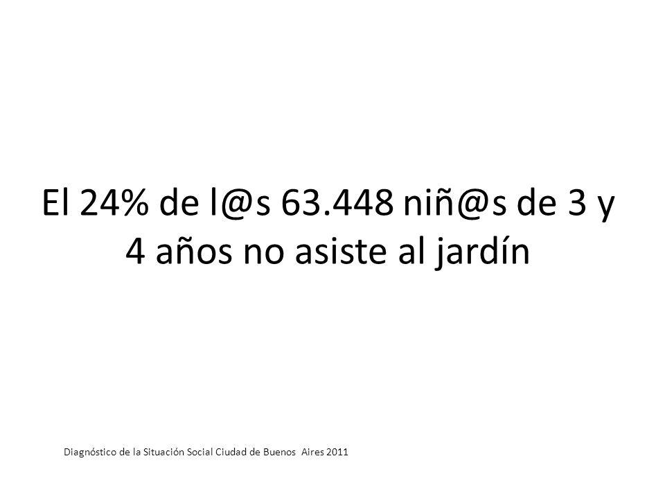 El 24% de l@s 63.448 niñ@s de 3 y 4 años no asiste al jardín Diagnóstico de la Situación Social Ciudad de Buenos Aires 2011