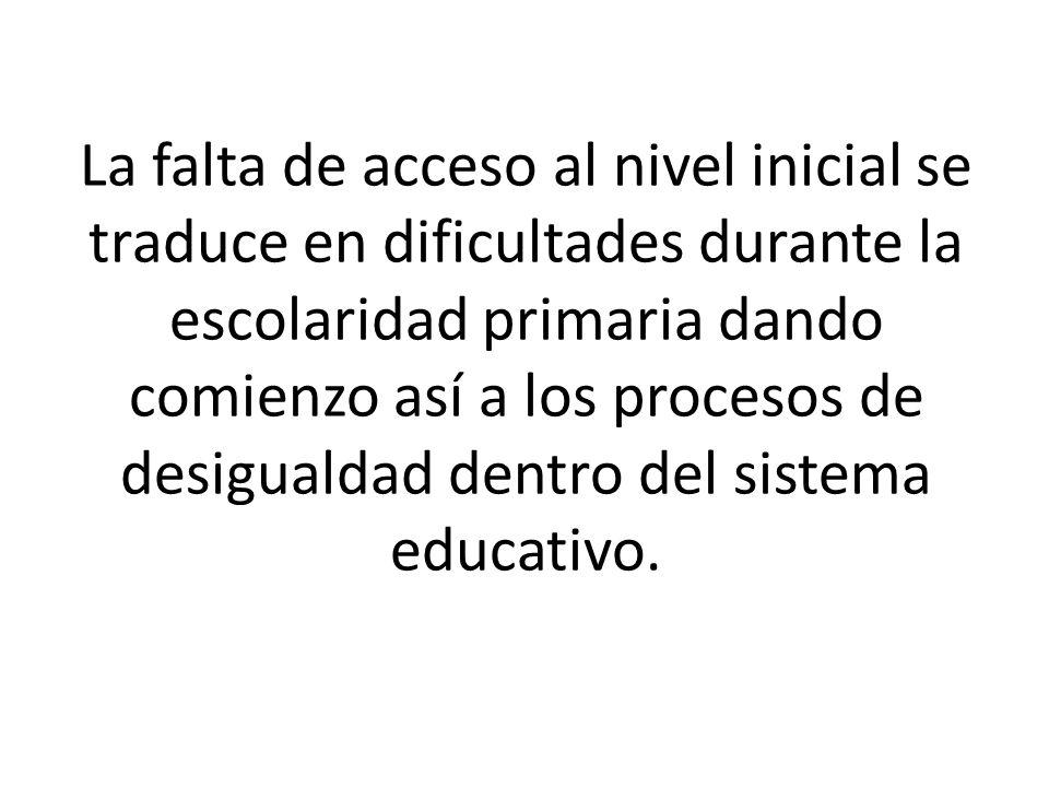 La falta de acceso al nivel inicial se traduce en dificultades durante la escolaridad primaria dando comienzo así a los procesos de desigualdad dentro