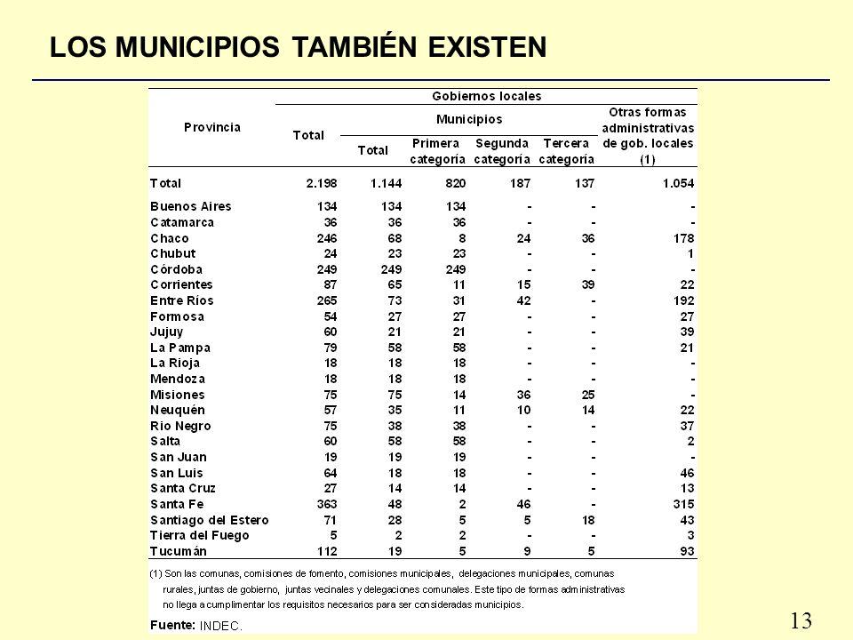 13 LOS MUNICIPIOS TAMBIÉN EXISTEN