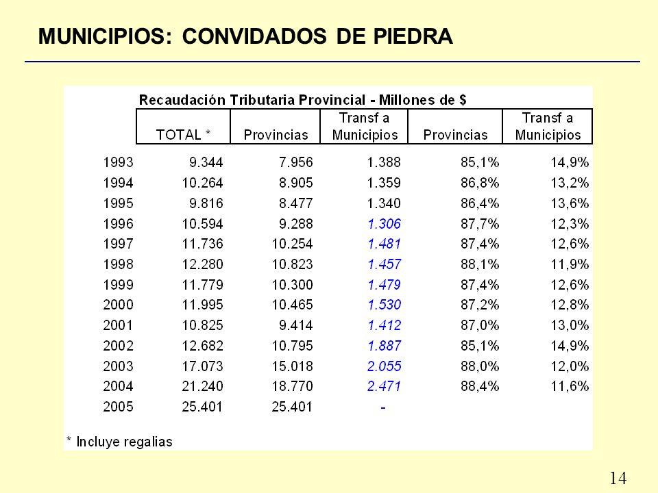 14 MUNICIPIOS: CONVIDADOS DE PIEDRA