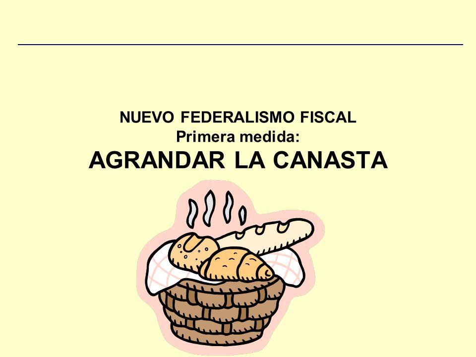 NUEVO FEDERALISMO FISCAL Primera medida: AGRANDAR LA CANASTA