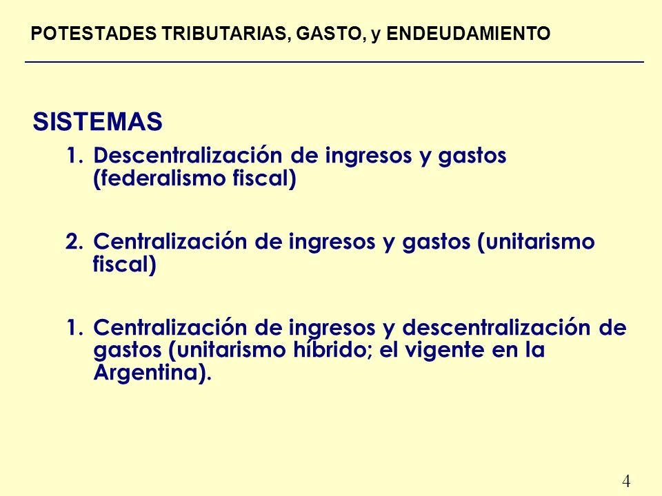 4 POTESTADES TRIBUTARIAS, GASTO, y ENDEUDAMIENTO SISTEMAS 1.Descentralización de ingresos y gastos (federalismo fiscal) 2.Centralización de ingresos y gastos (unitarismo fiscal) 1.Centralización de ingresos y descentralización de gastos (unitarismo híbrido; el vigente en la Argentina).