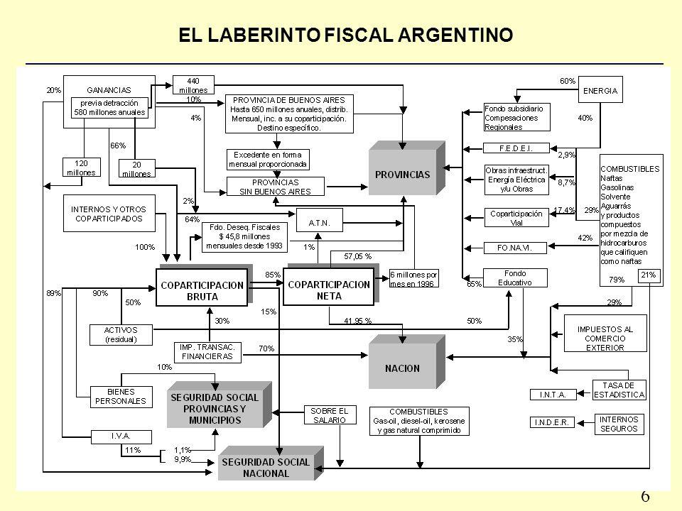 6 EL LABERINTO FISCAL ARGENTINO