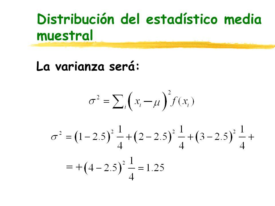 Distribución del estadístico media muestral La varianza será:
