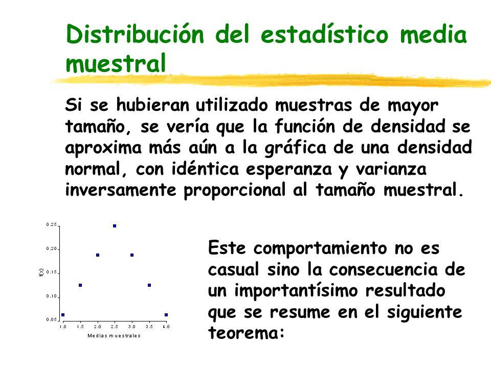 Distribución del estadístico media muestral Si se hubieran utilizado muestras de mayor tamaño, se vería que la función de densidad se aproxima más aún