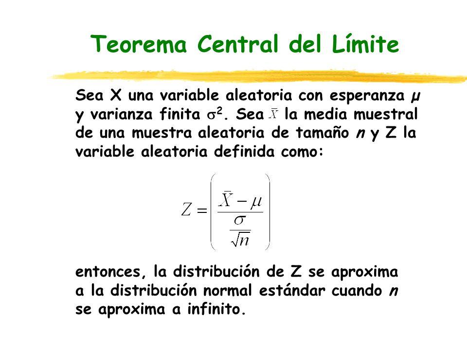 Sea X una variable aleatoria con esperanza µ y varianza finita 2. Sea la media muestral de una muestra aleatoria de tamaño n y Z la variable aleatoria