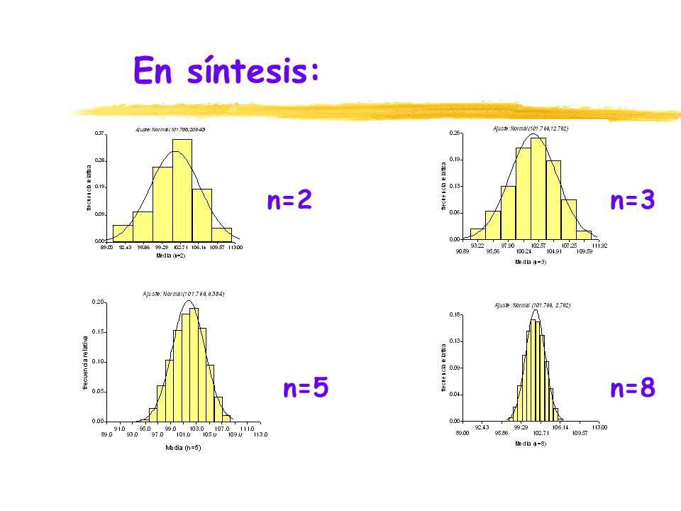 n=3n=2 n=5n=8