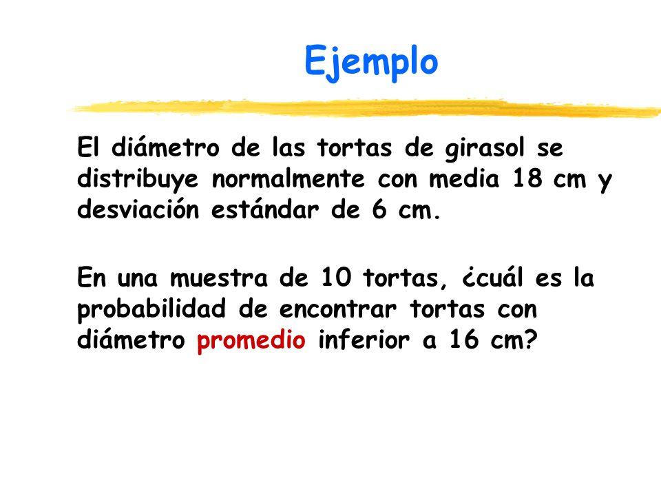 Ejemplo El diámetro de las tortas de girasol se distribuye normalmente con media 18 cm y desviación estándar de 6 cm. En una muestra de 10 tortas, ¿cu