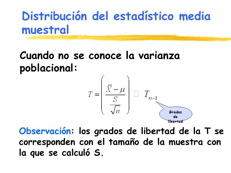 Distribución del estadístico media muestral Observación: los grados de libertad de la T se corresponden con el tamaño de la muestra con la que se calc