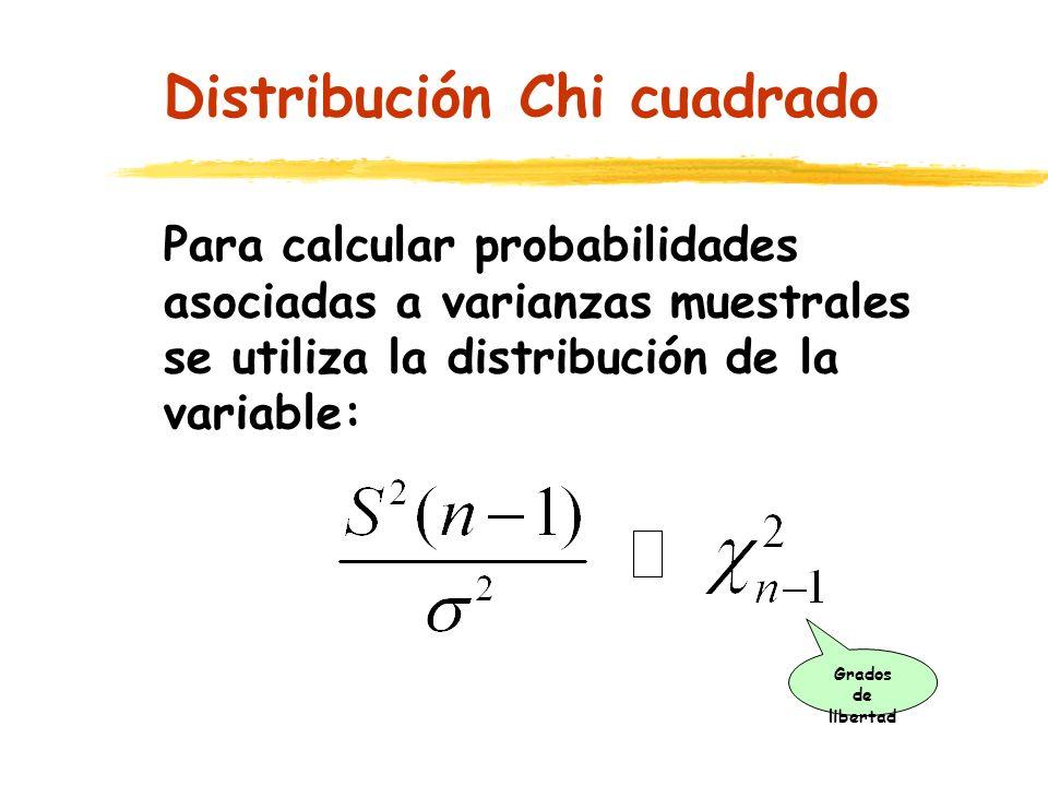 Para calcular probabilidades asociadas a varianzas muestrales se utiliza la distribución de la variable: Distribución Chi cuadrado Grados de libertad