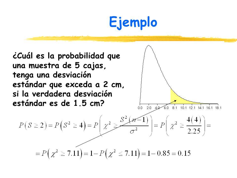 Ejemplo ¿Cuál es la probabilidad que una muestra de 5 cajas, tenga una desviación estándar que exceda a 2 cm, si la verdadera desviación estándar es d