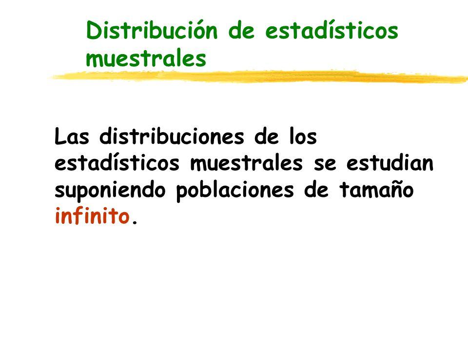 Distribución de los estadísticos muestrales Muestreo aleatorio con reposición: las unidades seleccionadas pueden repetirse dentro de la muestra y entre muestras.