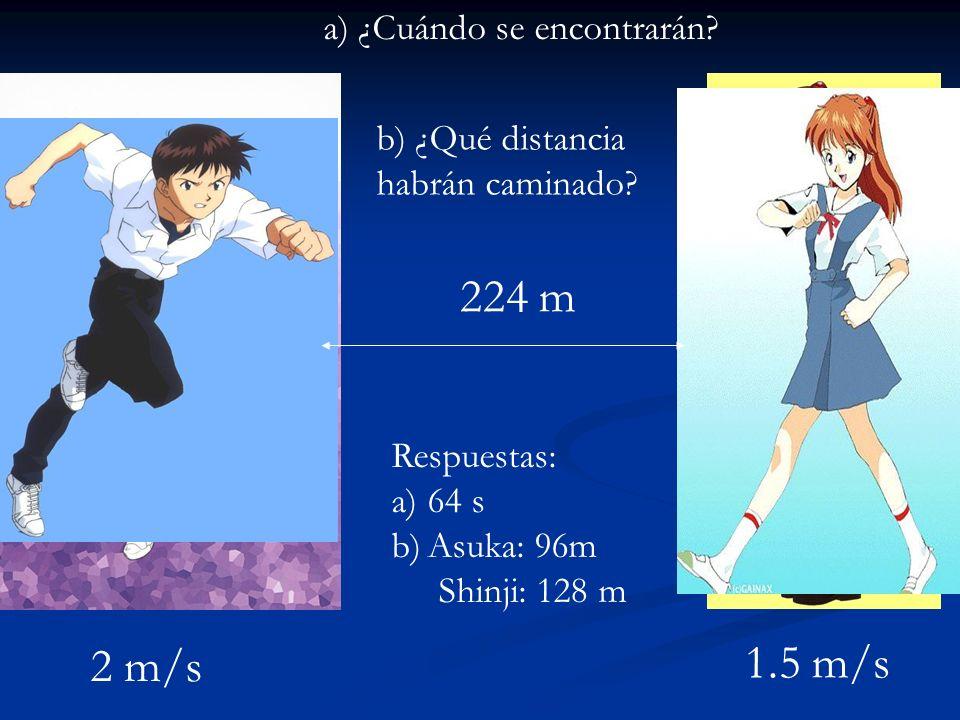 224 m 1.5 m/s 2 m/s a) ¿Cuándo se encontrarán? b) ¿Qué distancia habrán caminado? Respuestas: a)64 s b)Asuka: 96m Shinji: 128 m
