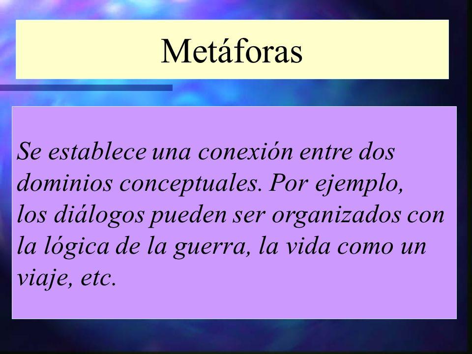 Metáforas Se establece una conexión entre dos dominios conceptuales. Por ejemplo, los diálogos pueden ser organizados con la lógica de la guerra, la v