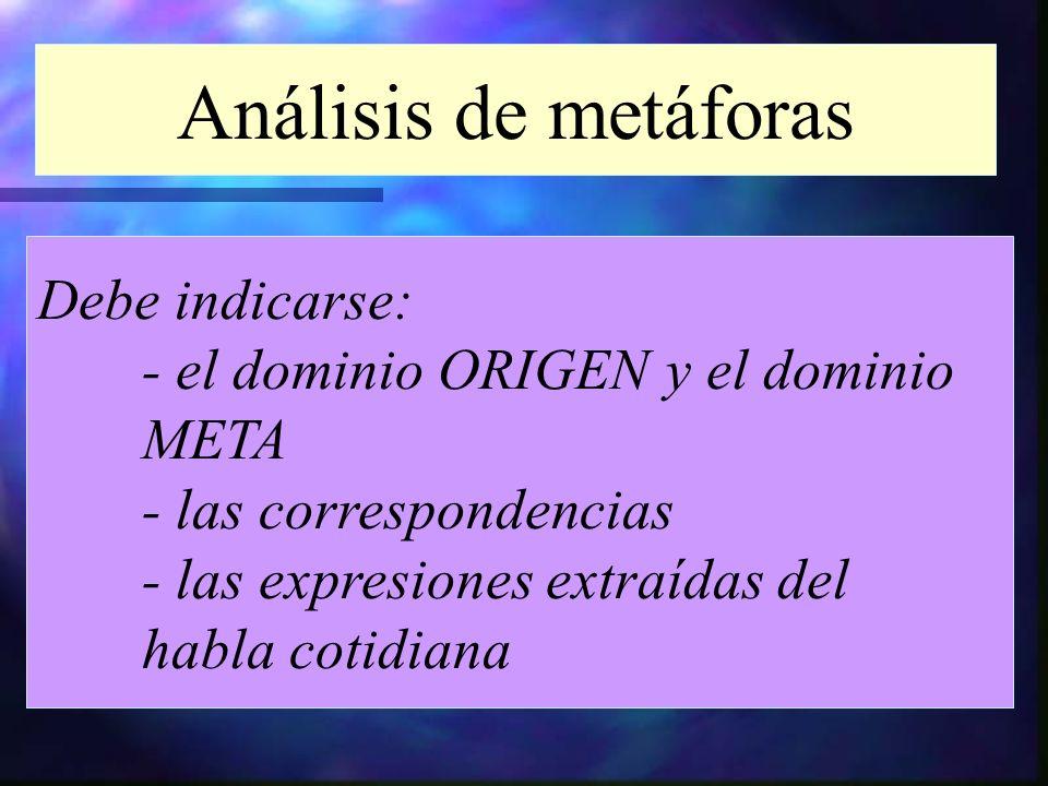Análisis de metáforas Debe indicarse: - el dominio ORIGEN y el dominio META - las correspondencias - las expresiones extraídas del habla cotidiana