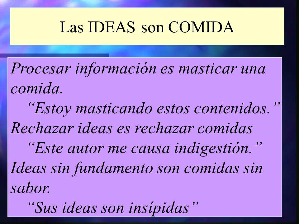 Las IDEAS son COMIDA Procesar información es masticar una comida. Estoy masticando estos contenidos. Rechazar ideas es rechazar comidas Este autor me