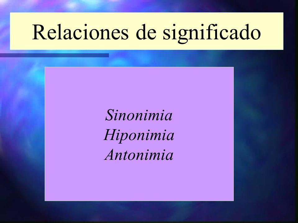 Relaciones de significado Sinonimia Hiponimia Antonimia