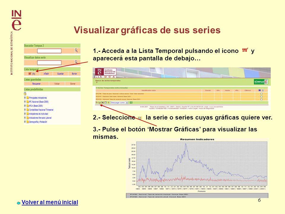 6 2.- Seleccione la serie o series cuyas gráficas quiere ver. Visualizar gráficas de sus series 1.- Acceda a la Lista Temporal pulsando el icono y apa