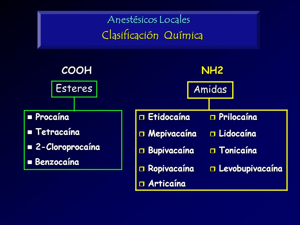 Esteres Procaína Procaína Tetracaína Tetracaína 2-Cloroprocaína 2-Cloroprocaína Benzocaína Benzocaína Anestésicos Locales Etidocaína Etidocaína Priloc