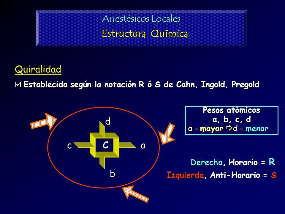 Quiralidad Establecida según la notación R ó S de Cahn, Ingold, Pregold Establecida según la notación R ó S de Cahn, Ingold, Pregoldda b c Pesos atómi