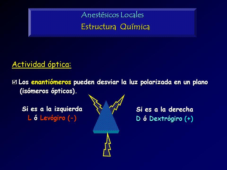 Actividad óptica: Los enantiómeros pueden desviar la luz polarizada en un plano Los enantiómeros pueden desviar la luz polarizada en un plano (isómero