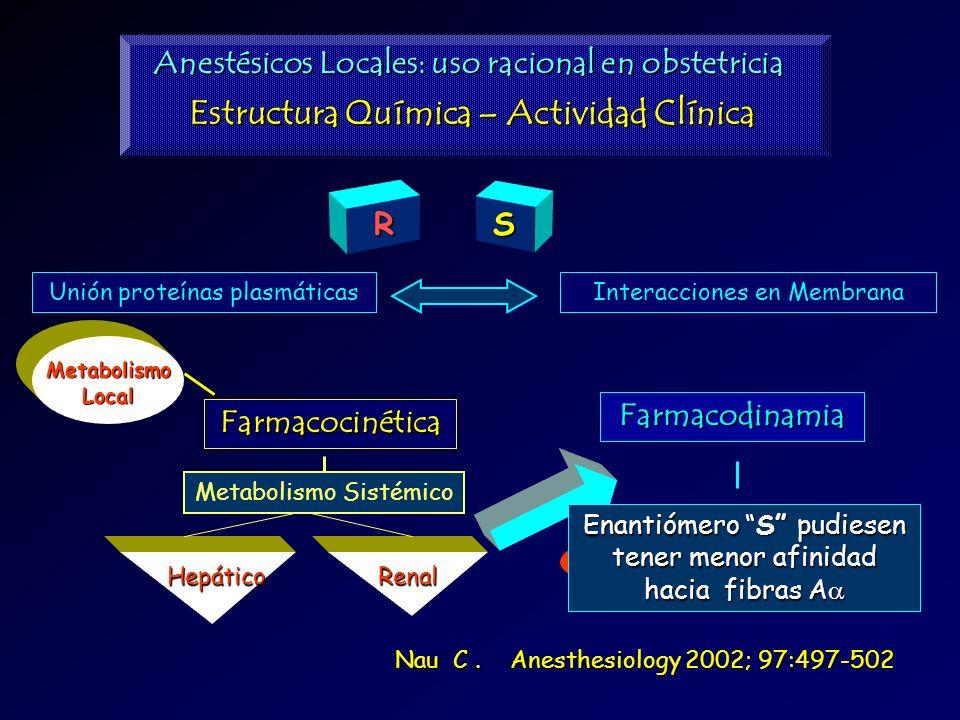 R S Unión proteínas plasmáticasInteracciones en Membrana Metabolismo Local Principale s ColateralesEfectos HepáticoRenal Farmacocinética Metabolismo S