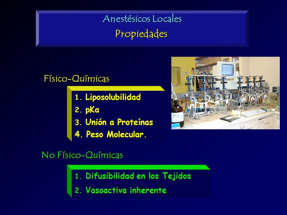Físico-Químicas No Físico-Químicas 1. Liposolubilidad 2. pKa 3. Unión a Proteínas 4. Peso Molecular. 1. Difusibilidad en los Tejidos 2. Vasoactiva inh