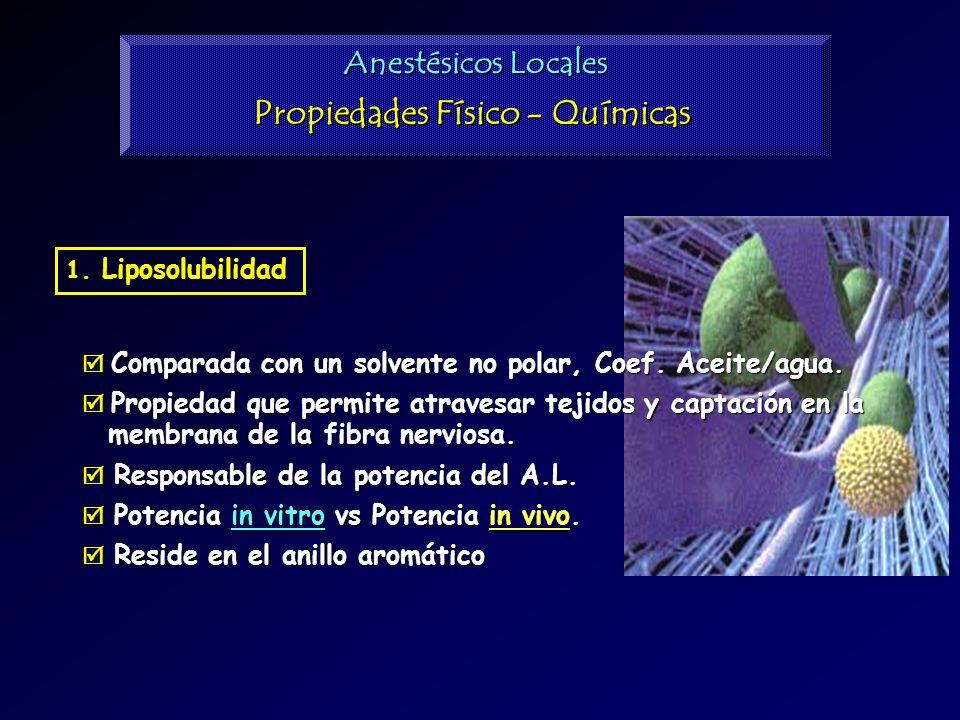 1. Liposolubilidad Comparada con un solvente no polar, Coef. Aceite/agua. Comparada con un solvente no polar, Coef. Aceite/agua. Propiedad que permite