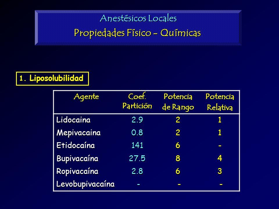 1. Liposolubilidad Anestésicos Locales Propiedades Físico - Químicas Agente Coef. Partición Potencia de Rango PotenciaRelativaLidocaina2.921 Mepivacai