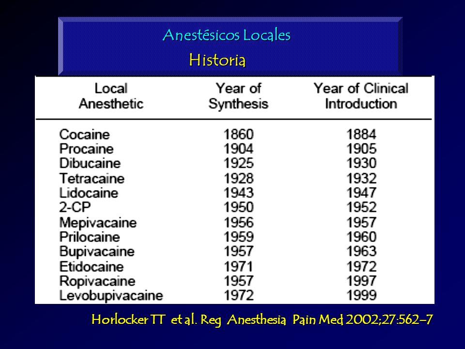 Historia Anestésicos Locales Ekenstam, sintetiza la Mepivacaína1957 Löfgren, sintetiza Lidocaína (Primera amida)1943 Eihorn, sintetiza la Procaína1905