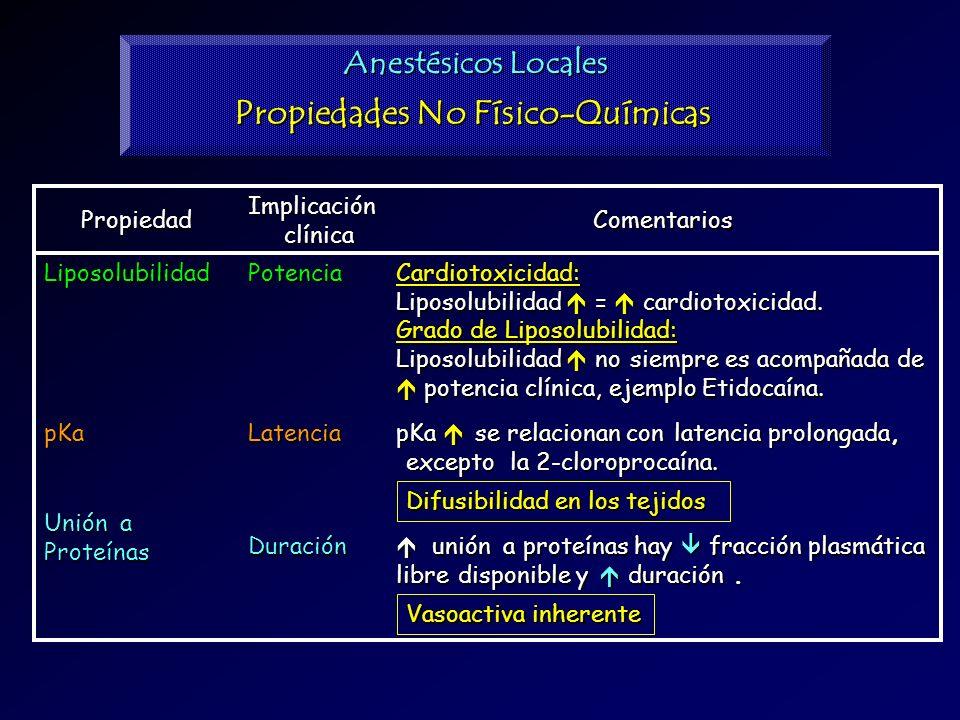 Anestésicos Locales Propiedades No Físico-Químicas unión a proteínas hay fracción plasmática unión a proteínas hay fracción plasmática libre disponibl