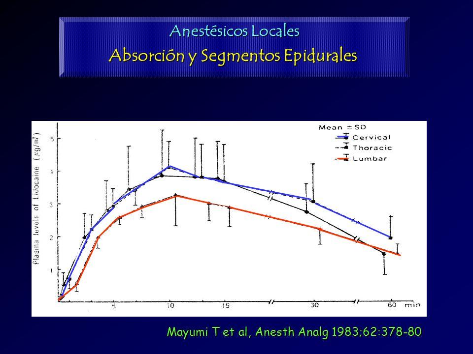 Anestésicos Locales Absorción y Segmentos Epidurales Mayumi T et al, Anesth Analg 1983;62:378-80