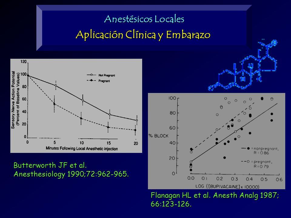 Anestésicos Locales Aplicación Clínica y Embarazo Progesterona Butterworth JF et al. Anesthesiology 1990;72:962-965. Flanagan HL et al. Anesth Analg 1